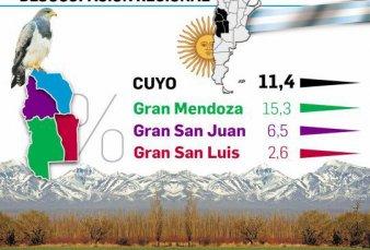 San Luis logró bajar índice de desempleo en plena pandemia